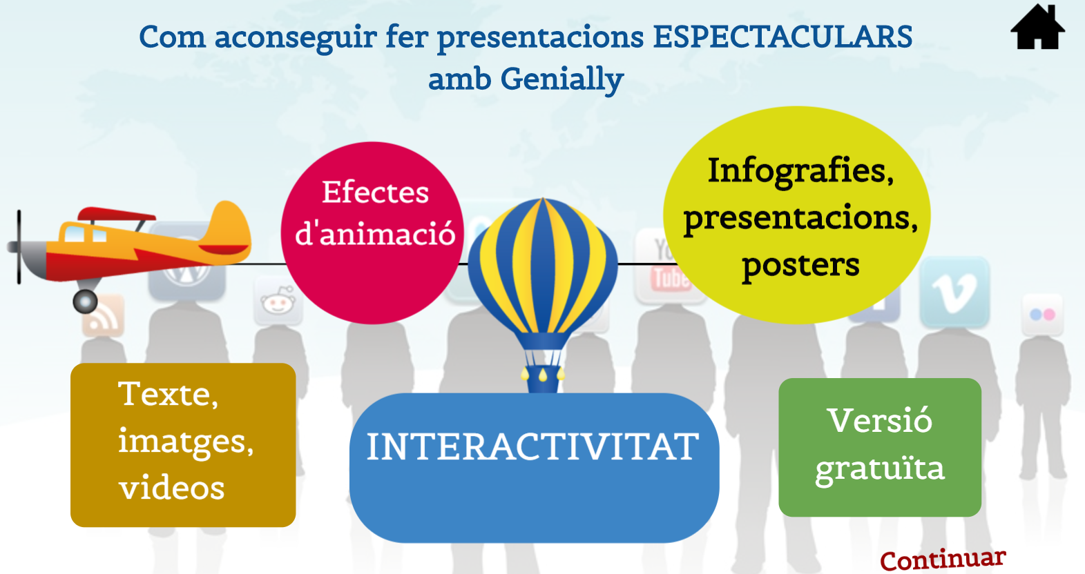 Utilitza presentacions efectives per vendre